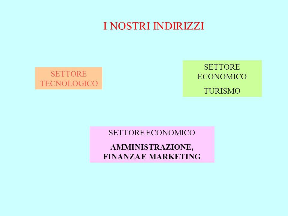 SETTORE TECNOLOGICO SETTORE ECONOMICO AMMINISTRAZIONE, FINANZA E MARKETING SETTORE ECONOMICO TURISMO I NOSTRI INDIRIZZI