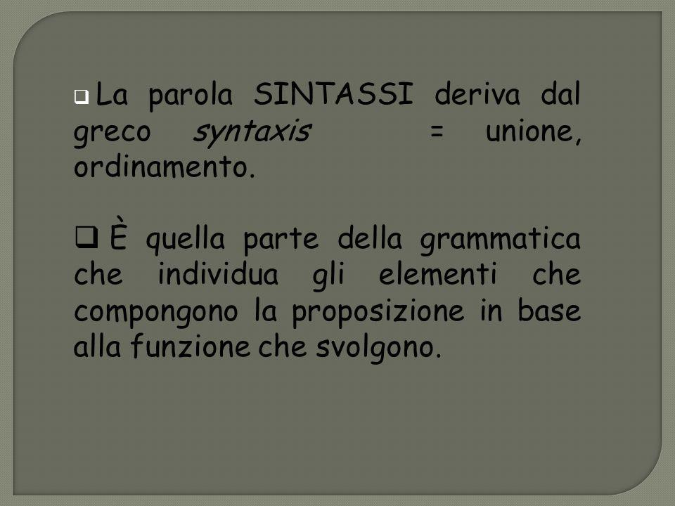 La parola SINTASSI deriva dal greco syntaxis = unione, ordinamento. È quella parte della grammatica che individua gli elementi che compongono la propo