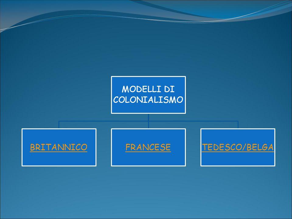 MODELLI DI COLONIALISMO BRITANNICOFRANCESETEDESCO/BELGA