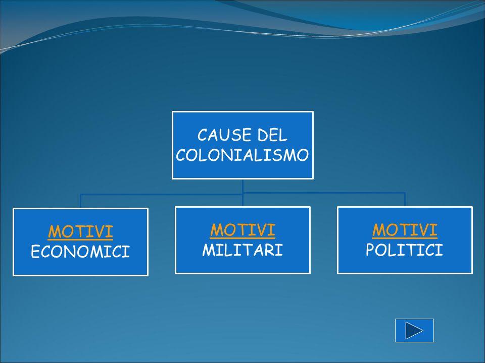 CAUSE DEL COLONIALISMO MOTIVI MOTIVI ECONOMICI MOTIVI MOTIVI MILITARI MOTIVI MOTIVI POLITICI