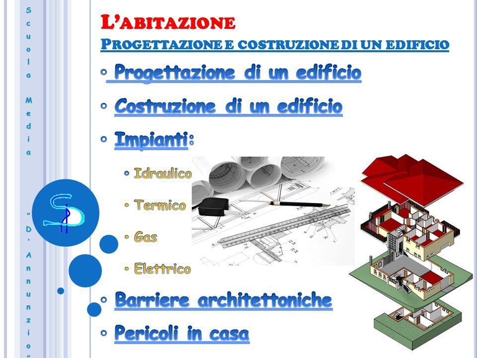 P ROGETTAZIONE DI UN EDIFICIO Le fasi di progettazione di un edificio si articolano nella maniera seguente: 1.