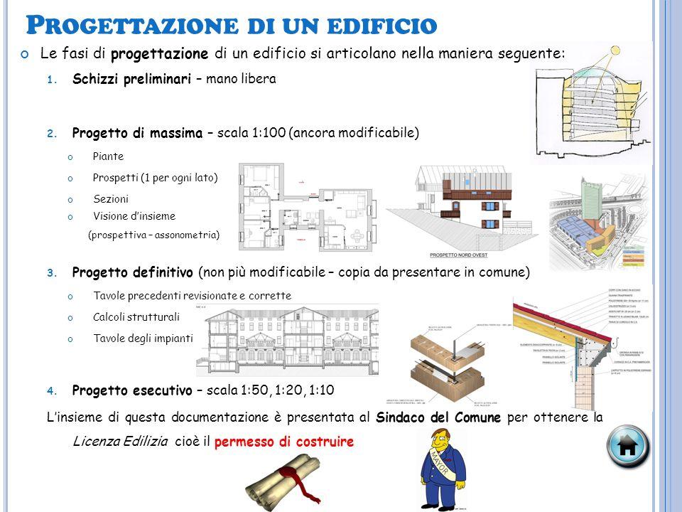 C OSTRUZIONE DI UN EDIFICIO Le fasi di costruzione di un edificio si articolano nella maniera seguente: 1.