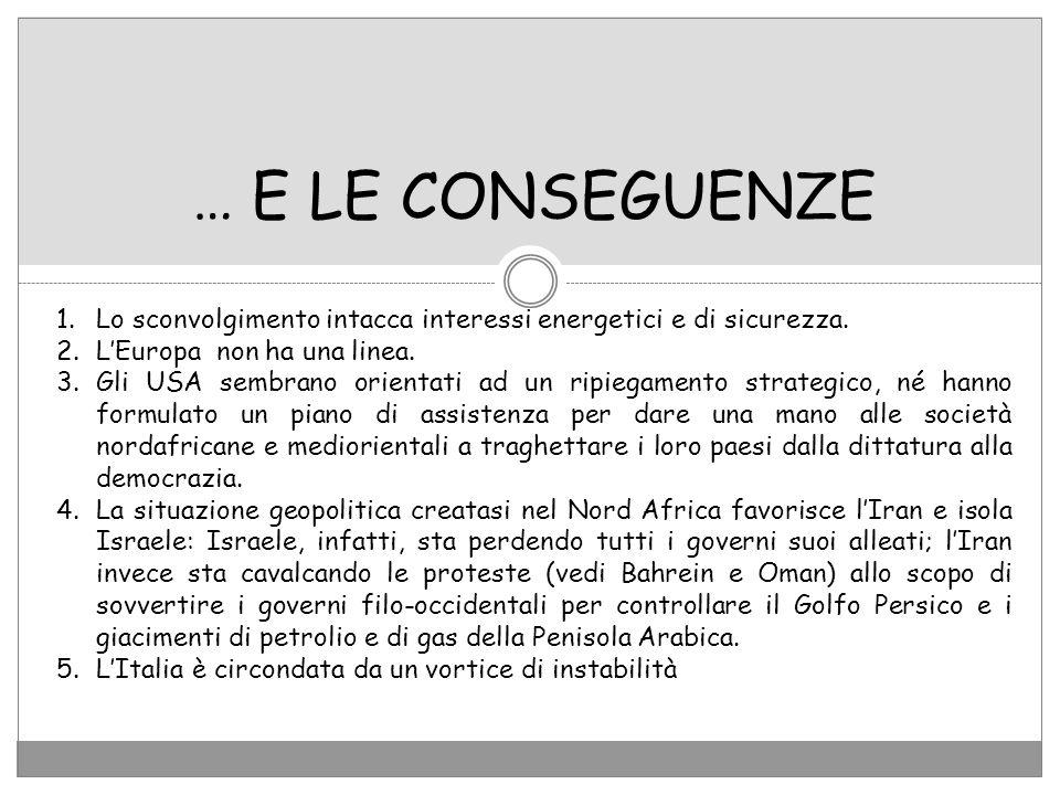 … E LE CONSEGUENZE 1.Lo sconvolgimento intacca interessi energetici e di sicurezza. 2.LEuropa non ha una linea. 3.Gli USA sembrano orientati ad un rip