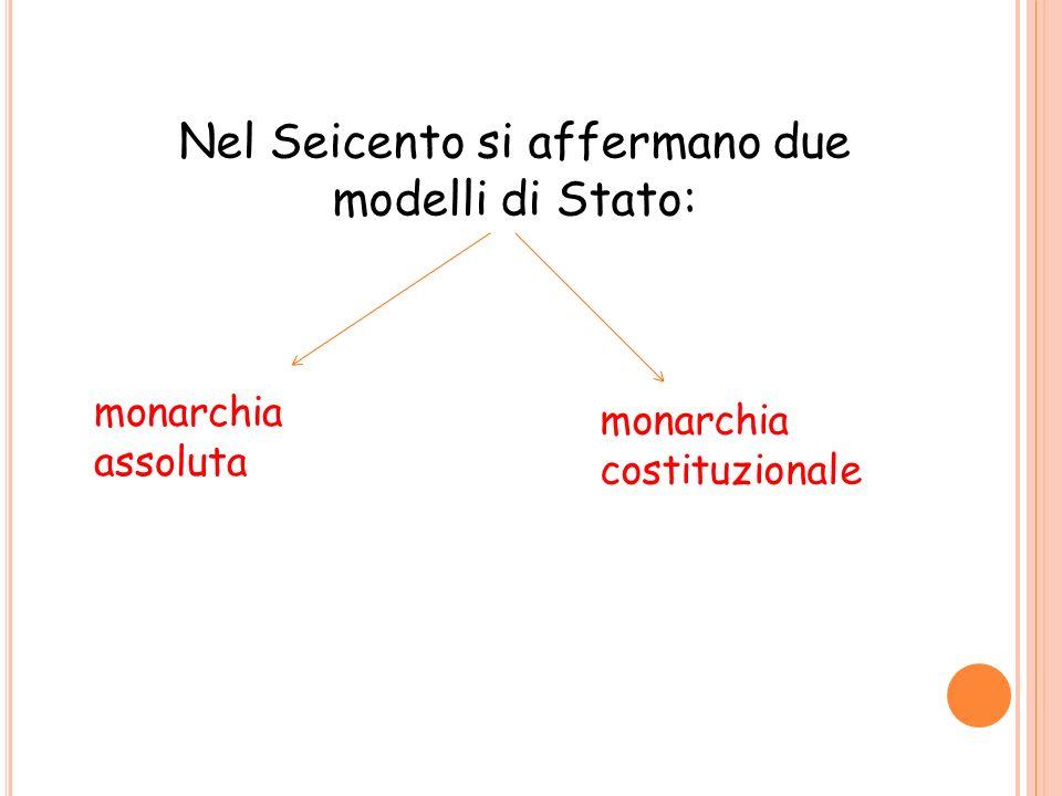 Nel Seicento si affermano due modelli di Stato: monarchia assoluta monarchia costituzionale