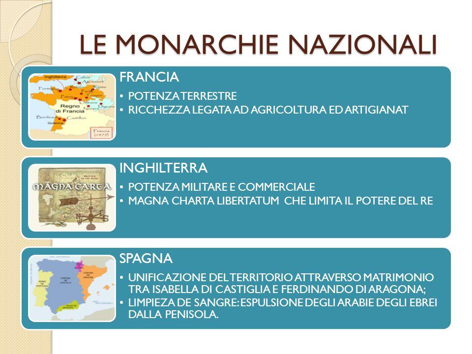 LE MONARCHIE NAZIONALI FRANCIA POTENZA TERRESTRE RICCHEZZA LEGATA AD AGRICOLTURA ED ARTIGIANAT INGHILTERRA POTENZA MILITARE E COMMERCIALE MAGNA CHARTA