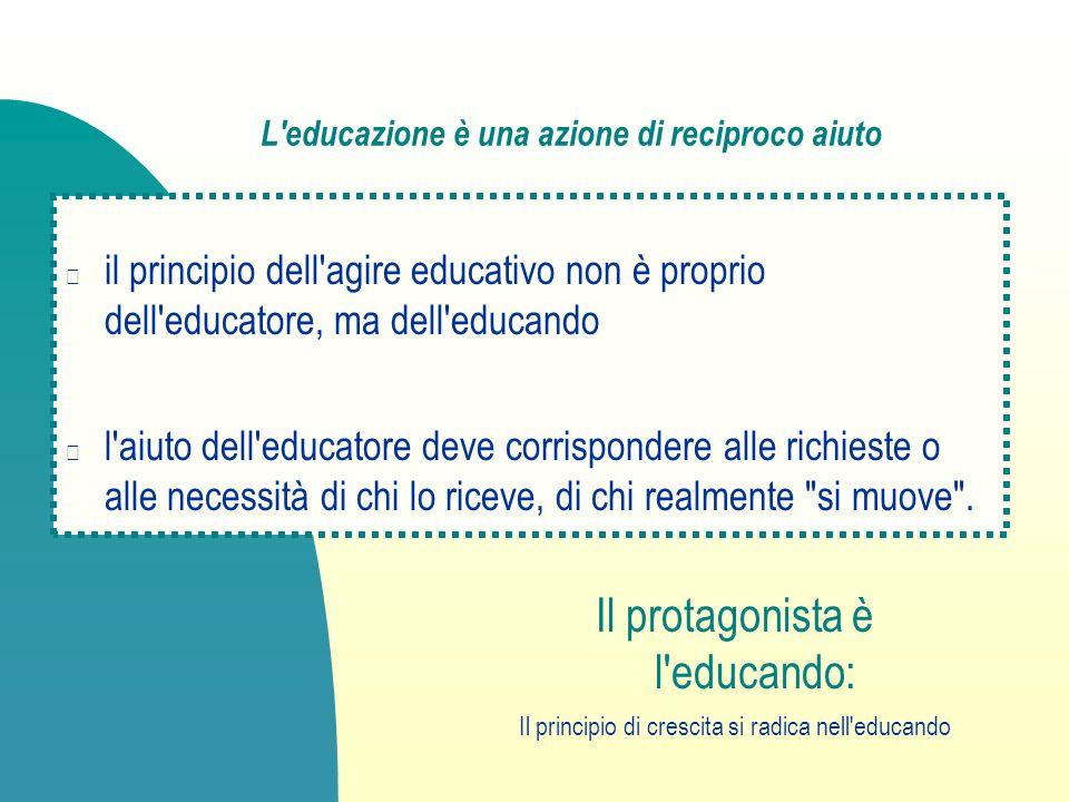 L'educazione è una azione di reciproco aiuto Il protagonista è l'educando: Il principio di crescita si radica nell'educando il principio dell'agire ed