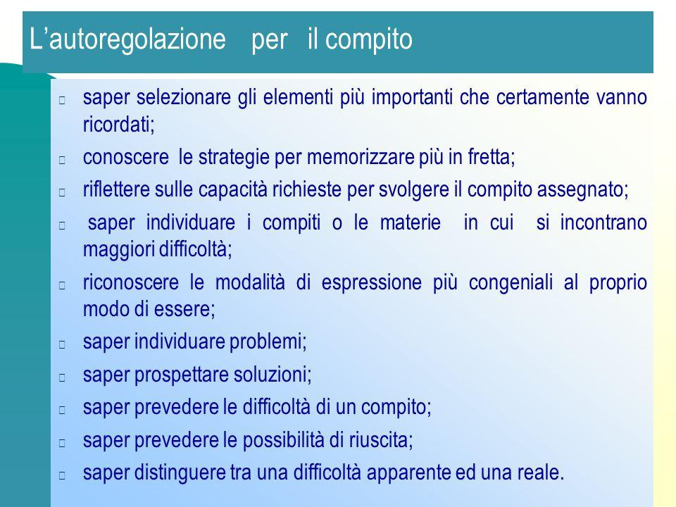 Lautoregolazione per il compito saper selezionare gli elementi più importanti che certamente vanno ricordati; conoscere le strategie per memorizzare p