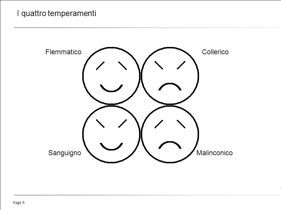 Page 5 I quattro temperamenti Collerico MalinconicoSanguigno Flemmatico