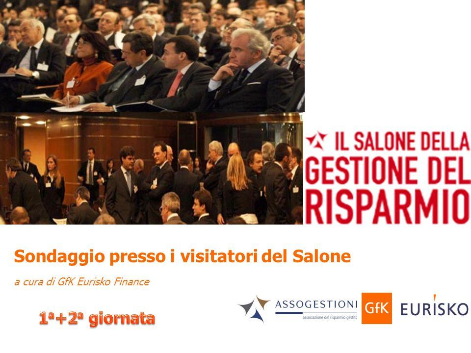 Sondaggio presso i visitatori del Salone a cura di GfK Eurisko Finance