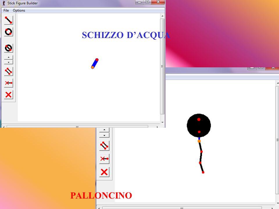 SCHIZZO DACQUA PALLONCINO