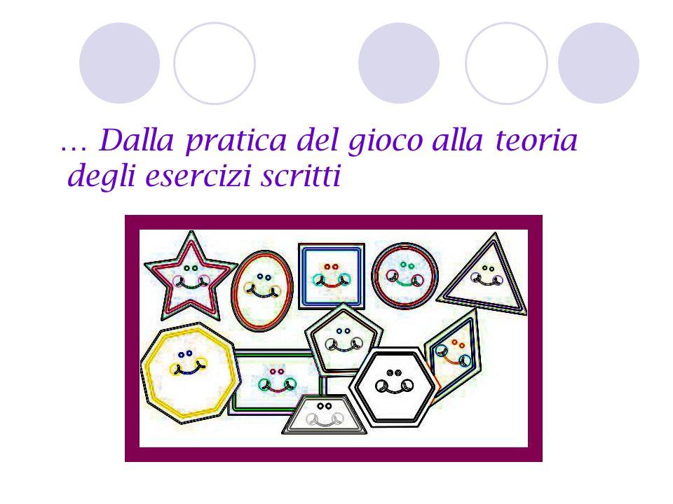… Dalla pratica del gioco alla teoria degli esercizi scritti