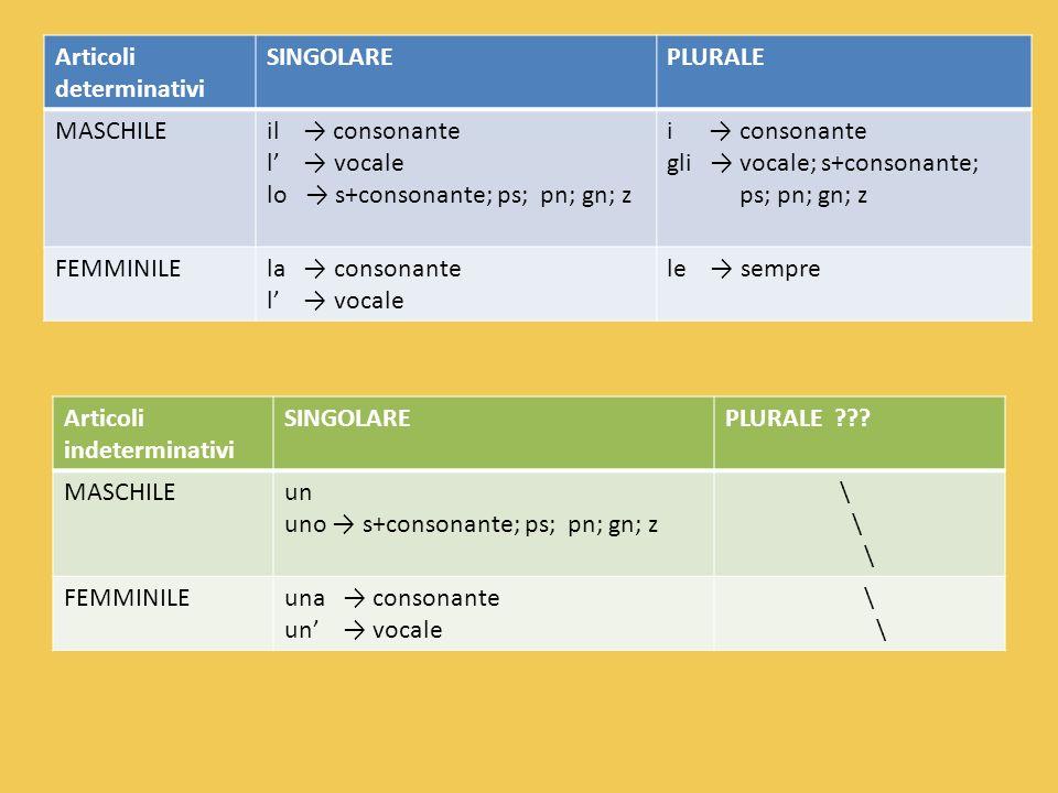 Articoli determinativi SINGOLAREPLURALE MASCHILEil consonante l vocale lo s+consonante; ps; pn; gn; z i consonante gli vocale; s+consonante; ps; pn; g
