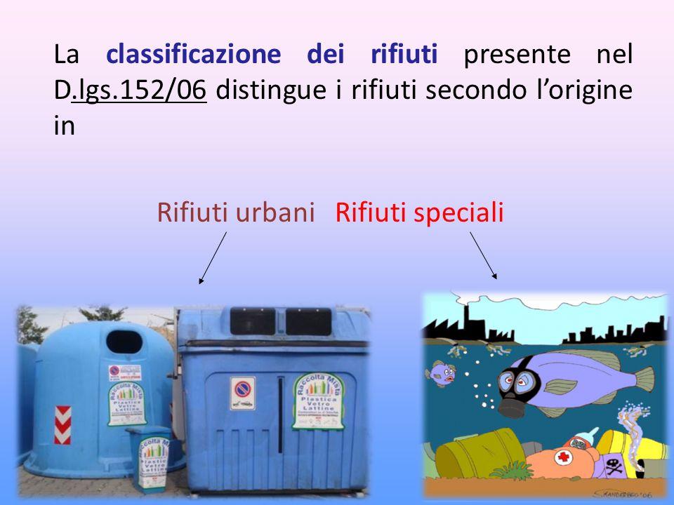 La classificazione dei rifiuti presente nel D.lgs.152/06 distingue i rifiuti secondo lorigine in Rifiuti urbani Rifiuti speciali