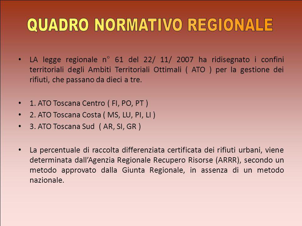 LA legge regionale n° 61 del 22/ 11/ 2007 ha ridisegnato i confini territoriali degli Ambiti Territoriali Ottimali ( ATO ) per la gestione dei rifiuti, che passano da dieci a tre.