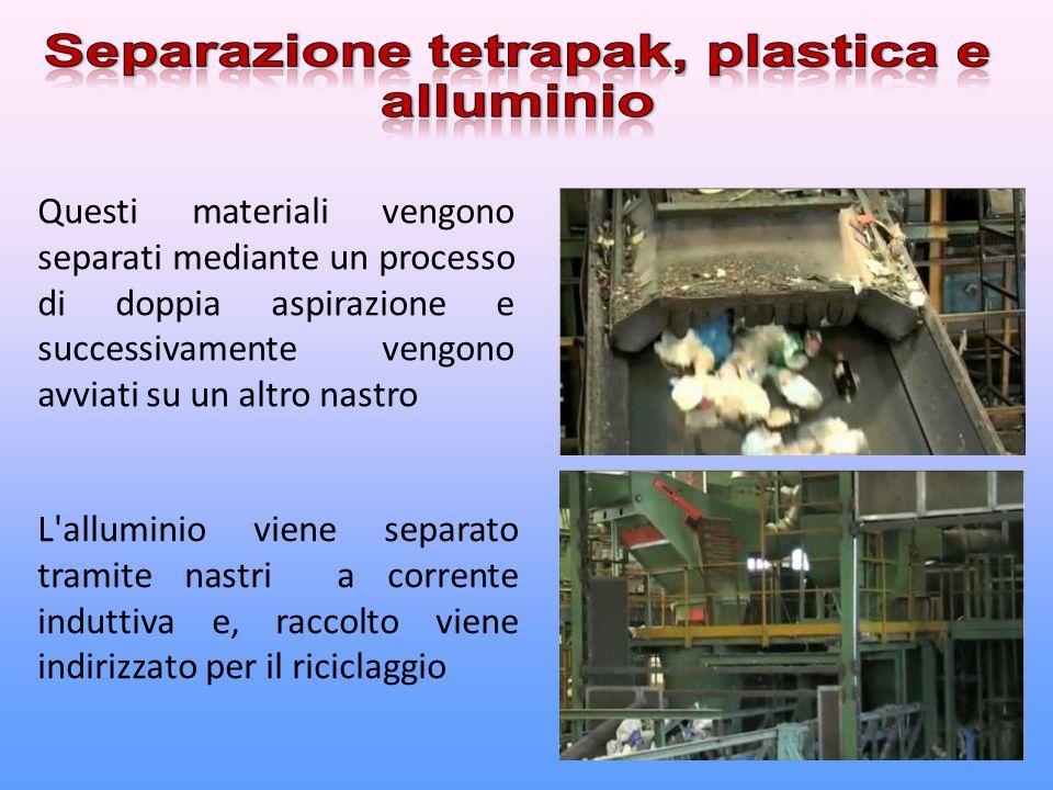 Questi materiali vengono separati mediante un processo di doppia aspirazione e successivamente vengono avviati su un altro nastro L alluminio viene separato tramite nastri a corrente induttiva e, raccolto viene indirizzato per il riciclaggio