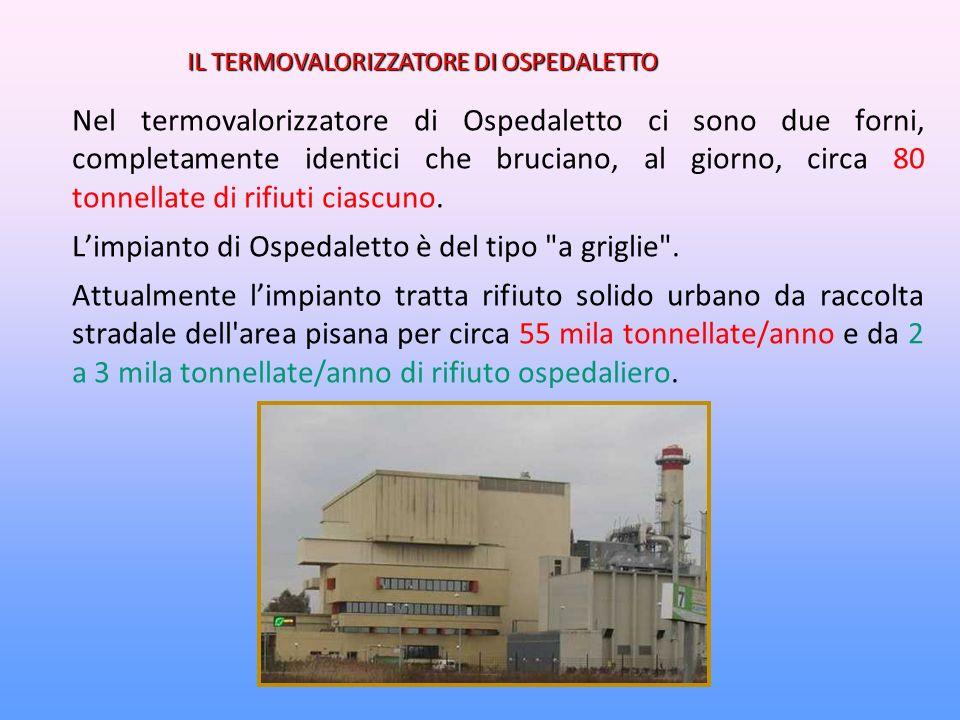Nel termovalorizzatore di Ospedaletto ci sono due forni, completamente identici che bruciano, al giorno, circa 80 tonnellate di rifiuti ciascuno.