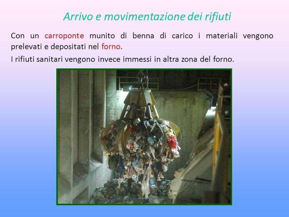 Arrivo e movimentazione dei rifiuti Con un carroponte munito di benna di carico i materiali vengono prelevati e depositati nel forno.