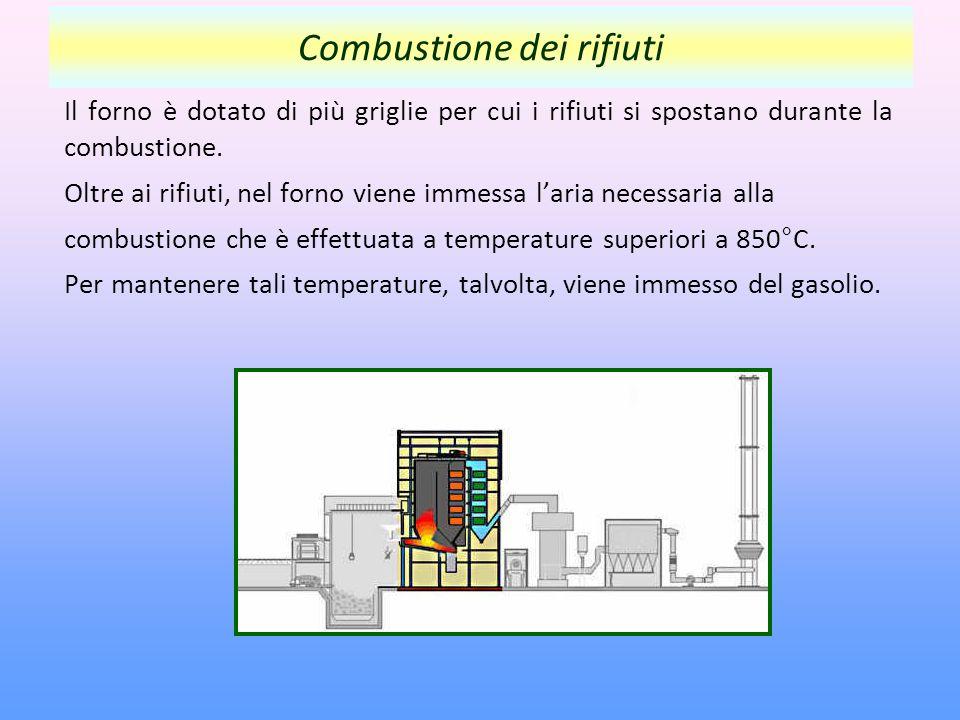 Combustione dei rifiuti Il forno è dotato di più griglie per cui i rifiuti si spostano durante la combustione.