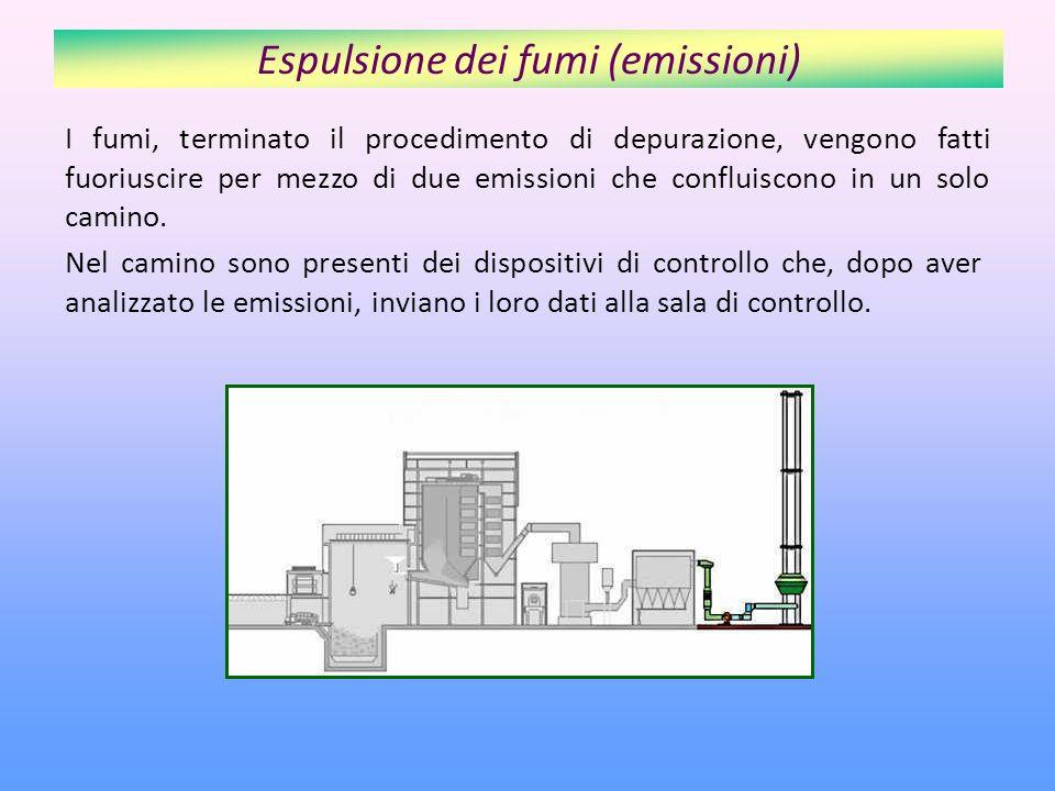Espulsione dei fumi (emissioni) I fumi, terminato il procedimento di depurazione, vengono fatti fuoriuscire per mezzo di due emissioni che confluiscono in un solo camino.