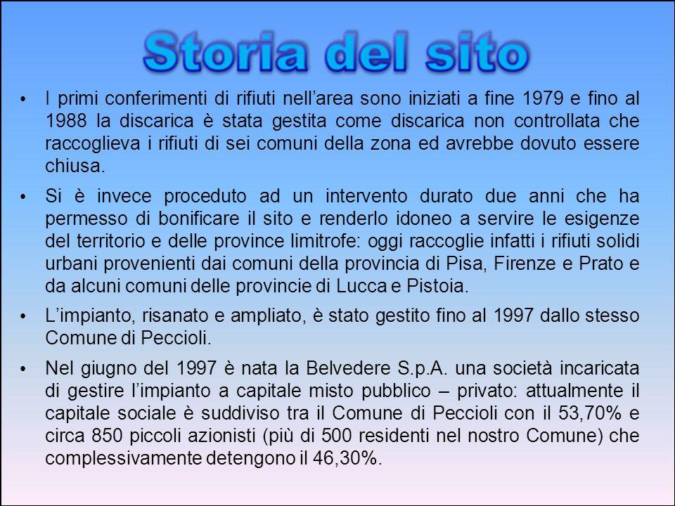 I primi conferimenti di rifiuti nellarea sono iniziati a fine 1979 e fino al 1988 la discarica è stata gestita come discarica non controllata che raccoglieva i rifiuti di sei comuni della zona ed avrebbe dovuto essere chiusa.