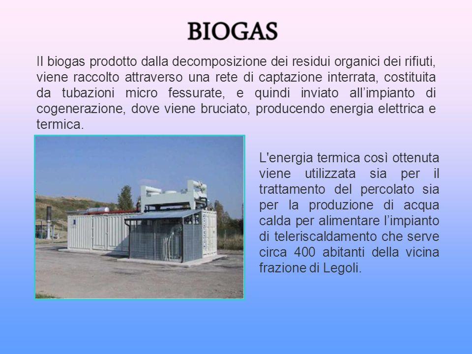 Il biogas prodotto dalla decomposizione dei residui organici dei rifiuti, viene raccolto attraverso una rete di captazione interrata, costituita da tubazioni micro fessurate, e quindi inviato allimpianto di cogenerazione, dove viene bruciato, producendo energia elettrica e termica.