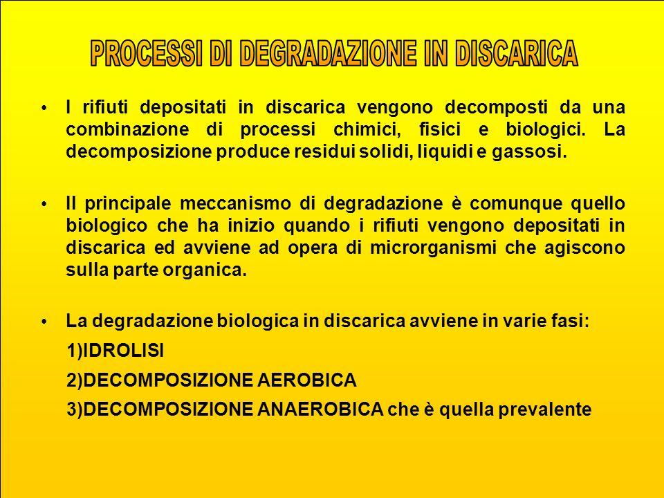 I rifiuti depositati in discarica vengono decomposti da una combinazione di processi chimici, fisici e biologici.