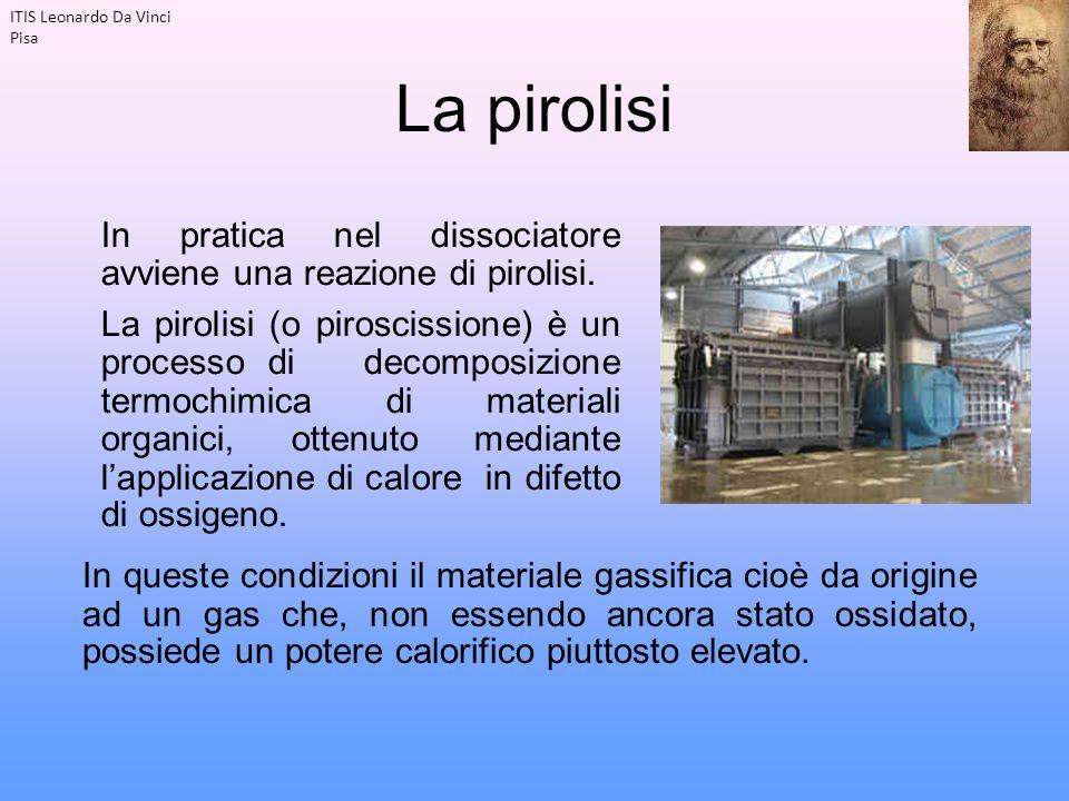 La pirolisi In pratica nel dissociatore avviene una reazione di pirolisi.