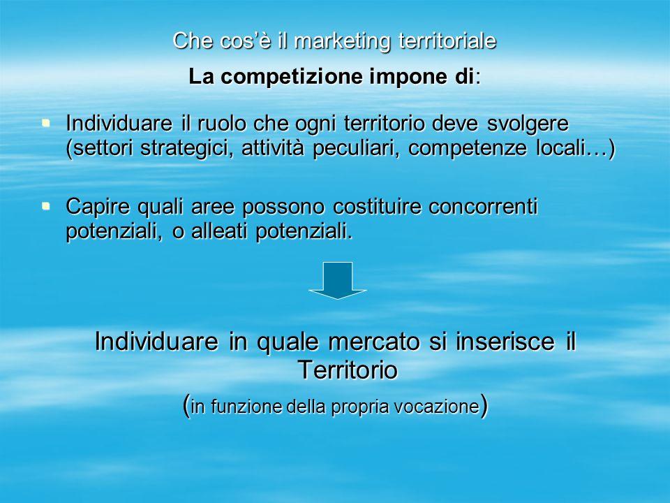 Che cosè il marketing territoriale La competizione impone di: Individuare il ruolo che ogni territorio deve svolgere (settori strategici, attività pec