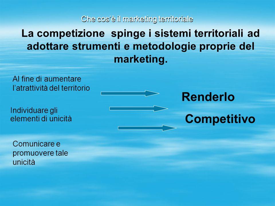Che cosè il marketing territoriale La competizione spinge i sistemi territoriali ad adottare strumenti e metodologie proprie del marketing. Al fine di