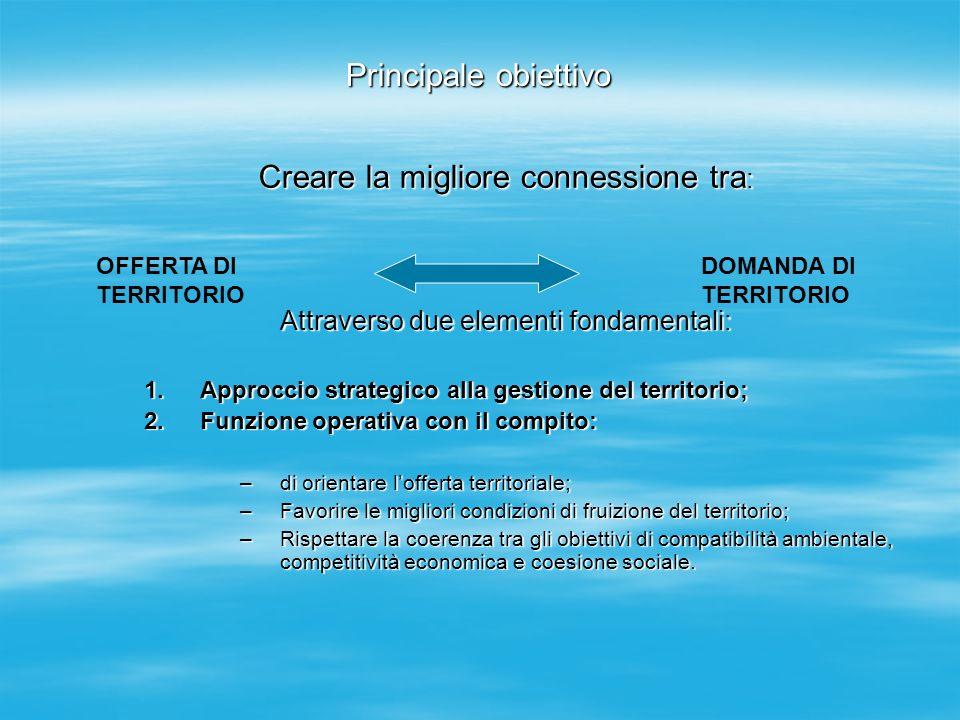 Principale obiettivo Creare la migliore connessione tra : Attraverso due elementi fondamentali: 1.Approccio strategico alla gestione del territorio; 2