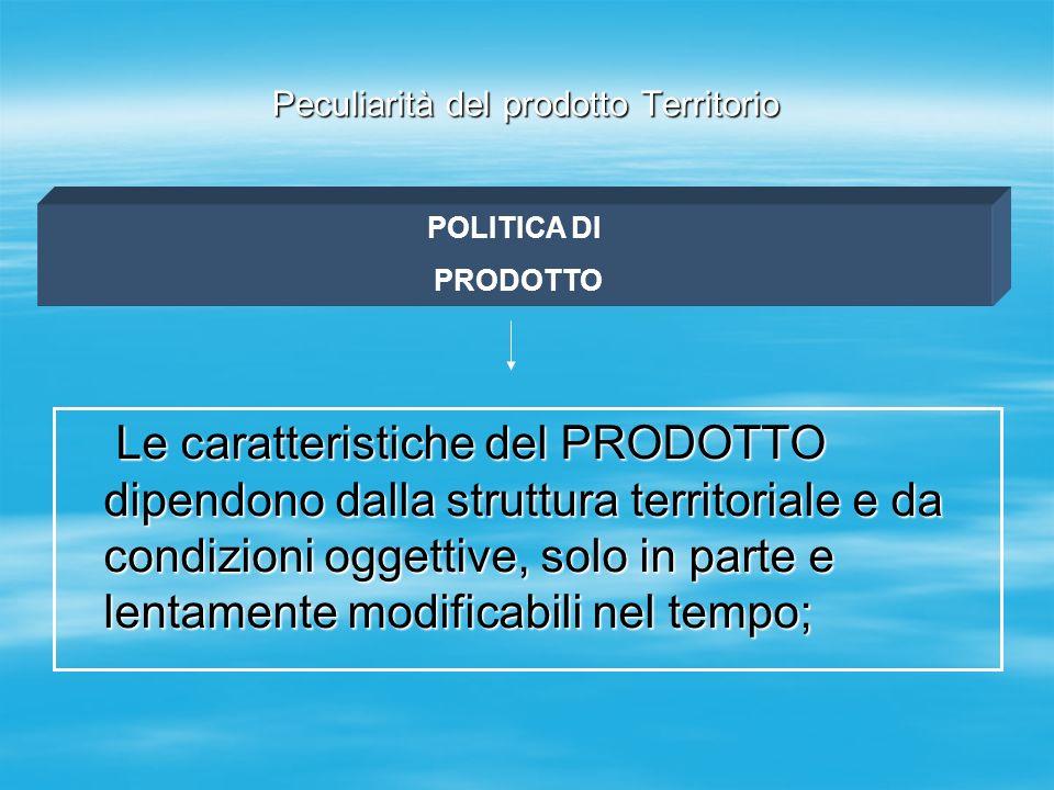Peculiarità del prodotto Territorio Le caratteristiche del PRODOTTO dipendono dalla struttura territoriale e da condizioni oggettive, solo in parte e