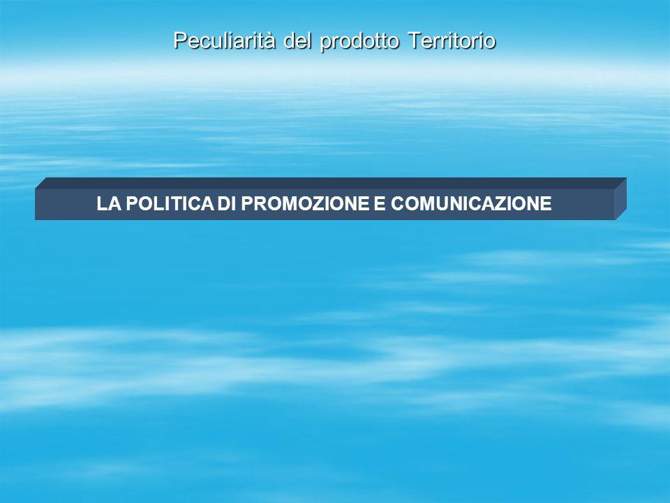 Peculiarità del prodotto Territorio LA POLITICA DI PROMOZIONE E COMUNICAZIONE