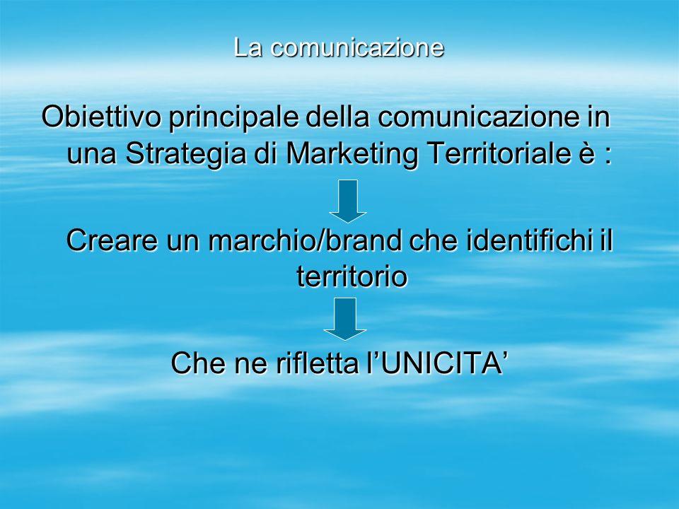 La comunicazione Obiettivo principale della comunicazione in una Strategia di Marketing Territoriale è : Creare un marchio/brand che identifichi il te