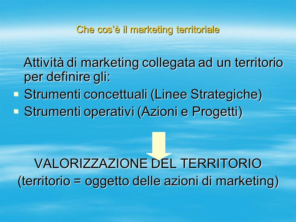 Che cosè il marketing territoriale Attività di marketing collegata ad un territorio per definire gli: Attività di marketing collegata ad un territorio