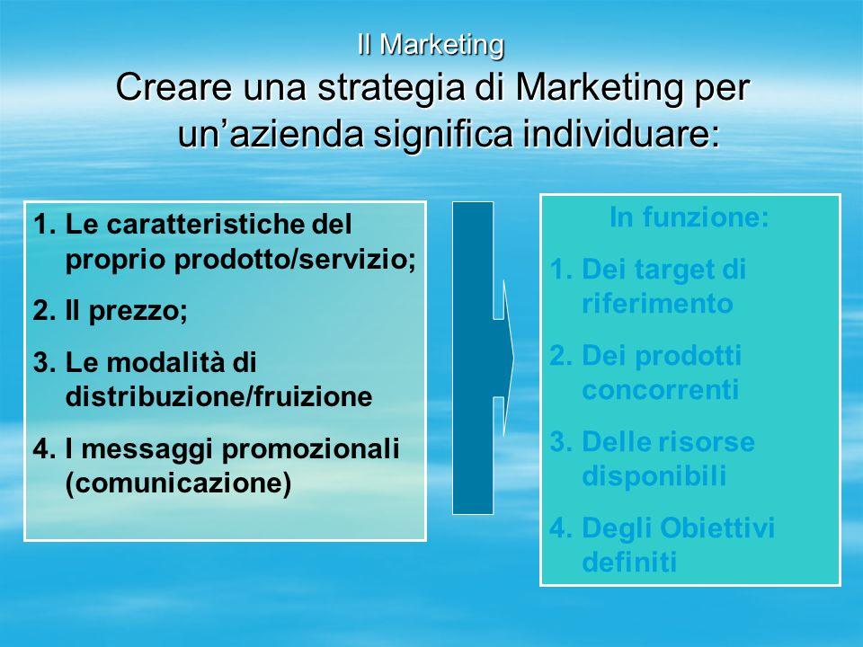 Il Marketing Creare una strategia di Marketing per unazienda significa individuare: 1.Le caratteristiche del proprio prodotto/servizio; 2.Il prezzo; 3