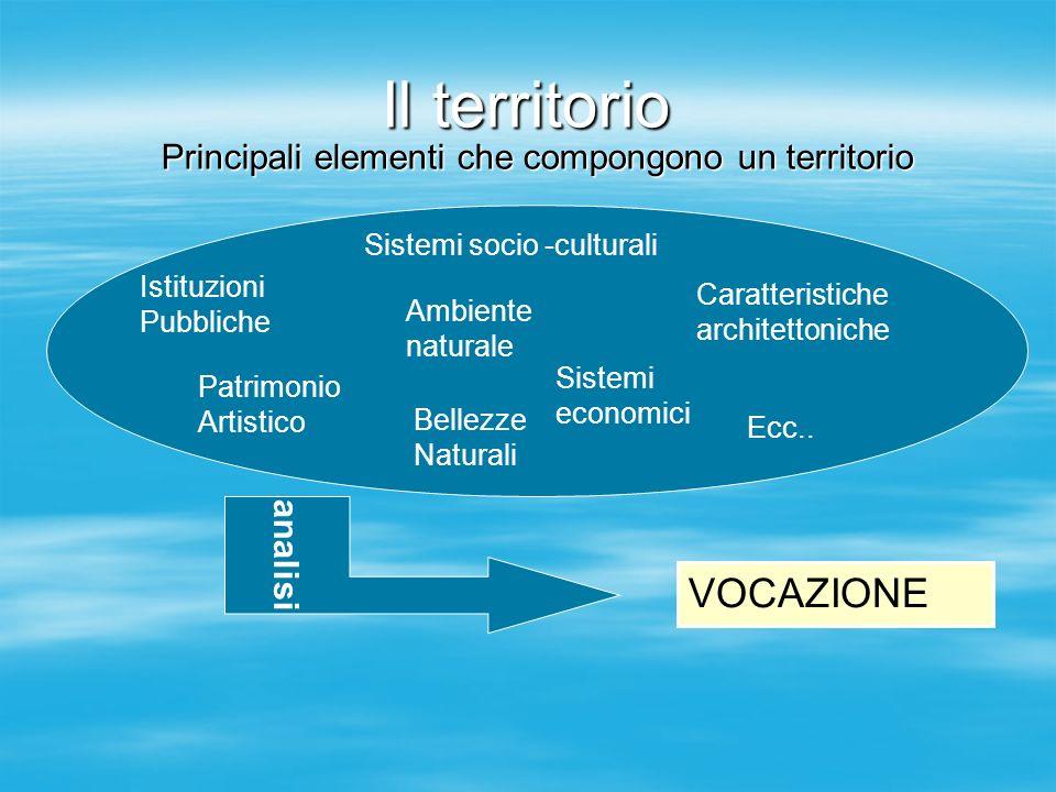 Il territorio Principali elementi che compongono un territorio Istituzioni Pubbliche Sistemi socio -culturali Ambiente naturale Caratteristiche archit