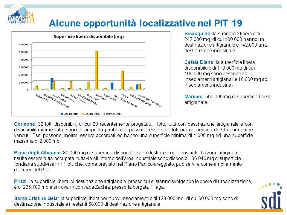 Alcune opportunità localizzative nel PIT 19 Bisacquino: la superficie libera è di 242.000 mq, di cui 100.000 hanno un destinazione artigianale e 142.0
