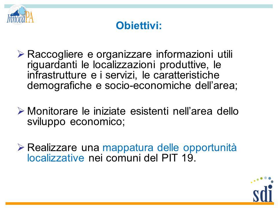 Raccogliere e organizzare informazioni utili riguardanti le localizzazioni produttive, le infrastrutture e i servizi, le caratteristiche demografiche
