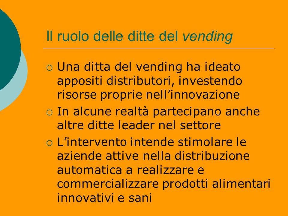 Il ruolo delle ditte del vending Una ditta del vending ha ideato appositi distributori, investendo risorse proprie nellinnovazione In alcune realtà pa