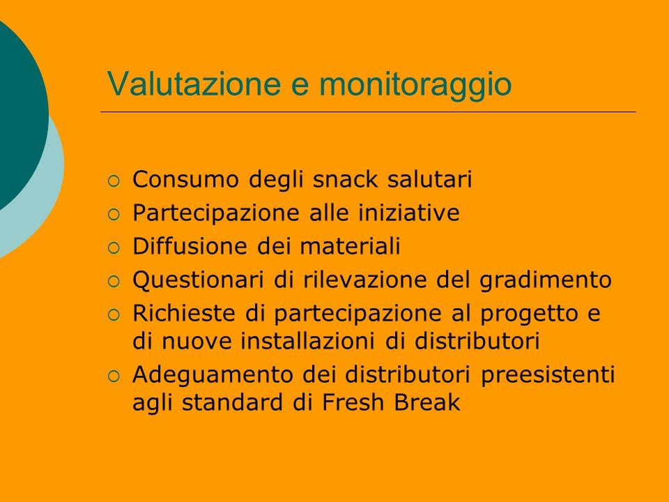 Valutazione e monitoraggio Consumo degli snack salutari Partecipazione alle iniziative Diffusione dei materiali Questionari di rilevazione del gradime