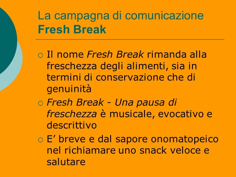 La campagna di comunicazione Fresh Break Il nome Fresh Break rimanda alla freschezza degli alimenti, sia in termini di conservazione che di genuinità