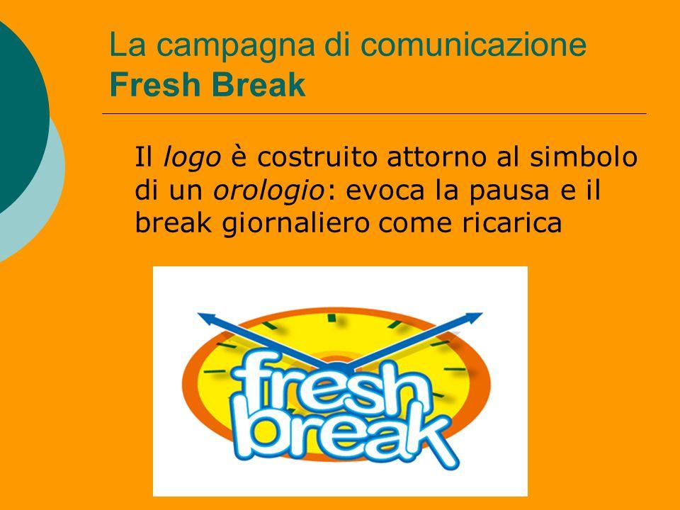 La campagna di comunicazione Fresh Break Il logo è costruito attorno al simbolo di un orologio: evoca la pausa e il break giornaliero come ricarica