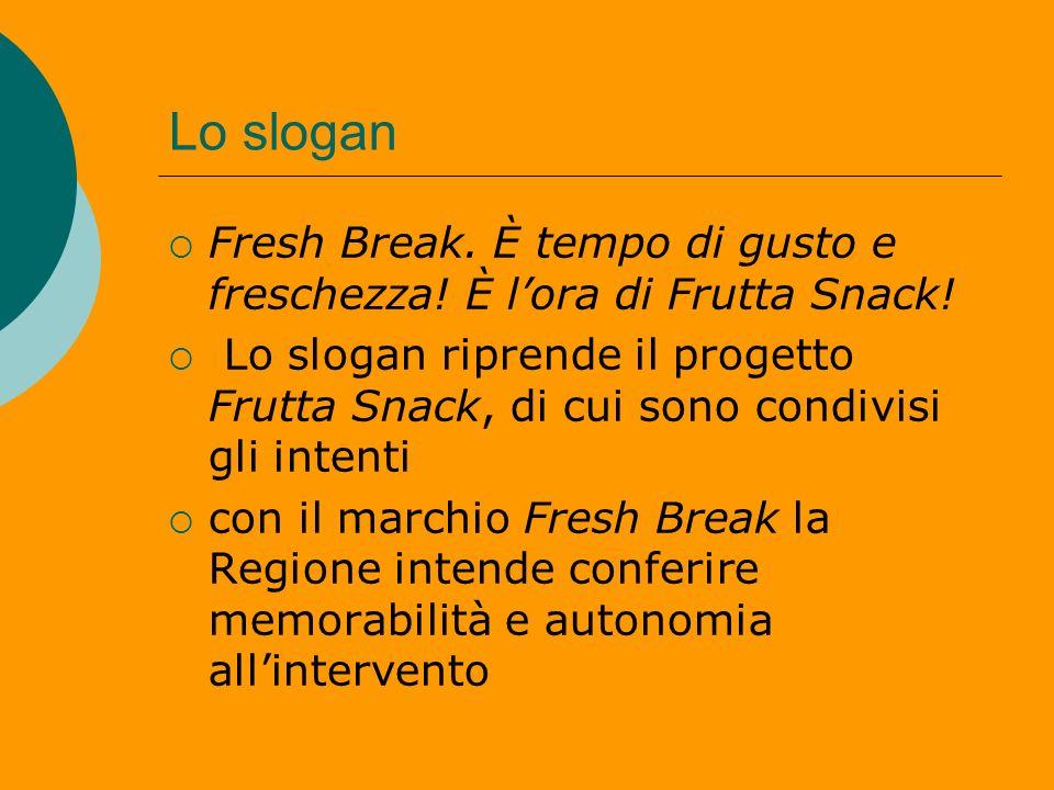 Lo slogan Fresh Break. È tempo di gusto e freschezza! È lora di Frutta Snack! Lo slogan riprende il progetto Frutta Snack, di cui sono condivisi gli i