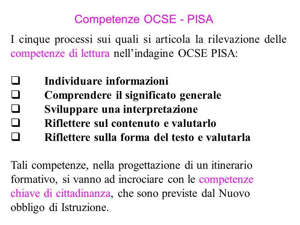 Competenze OCSE - PISA I cinque processi sui quali si articola la rilevazione delle competenze di lettura nellindagine OCSE PISA: Individuare informaz