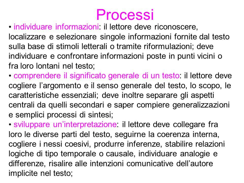 Processi individuare informazioni: il lettore deve riconoscere, localizzare e selezionare singole informazioni fornite dal testo sulla base di stimoli