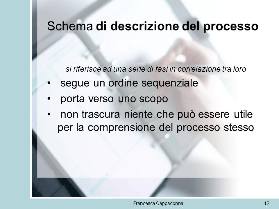 Francesca Cappadonna12 Schema di descrizione del processo si riferisce ad una serie di fasi in correlazione tra loro segue un ordine sequenziale porta