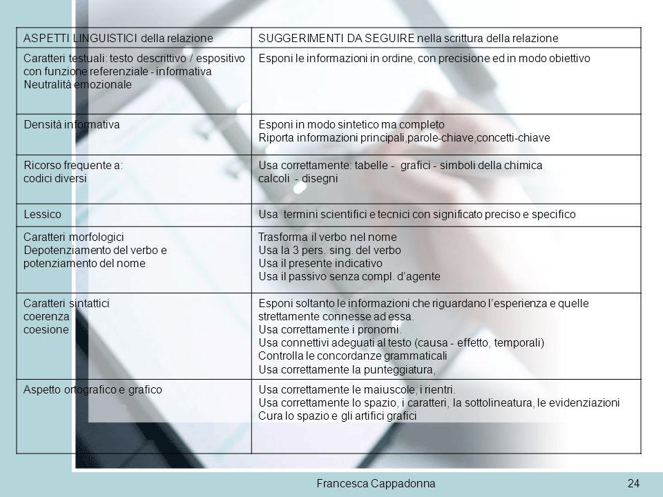 Francesca Cappadonna24 ASPETTI LINGUISTICI della relazioneSUGGERIMENTI DA SEGUIRE nella scrittura della relazione Caratteri testuali: testo descrittiv