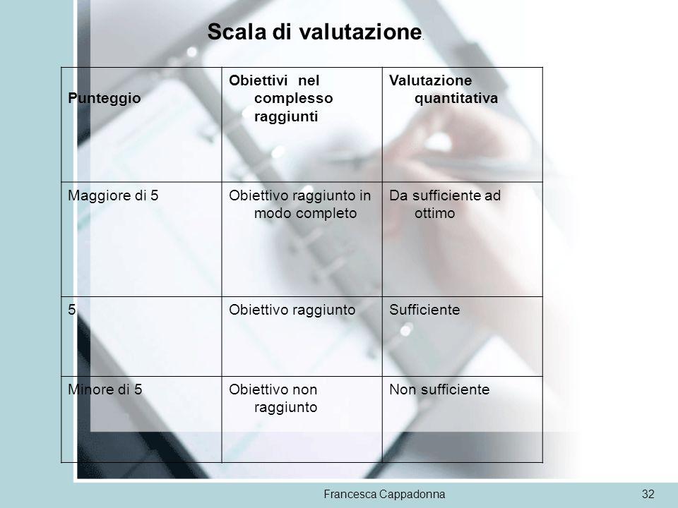 Francesca Cappadonna32 Scala di valutazione. Punteggio Obiettivi nel complesso raggiunti Valutazione quantitativa Maggiore di 5Obiettivo raggiunto in