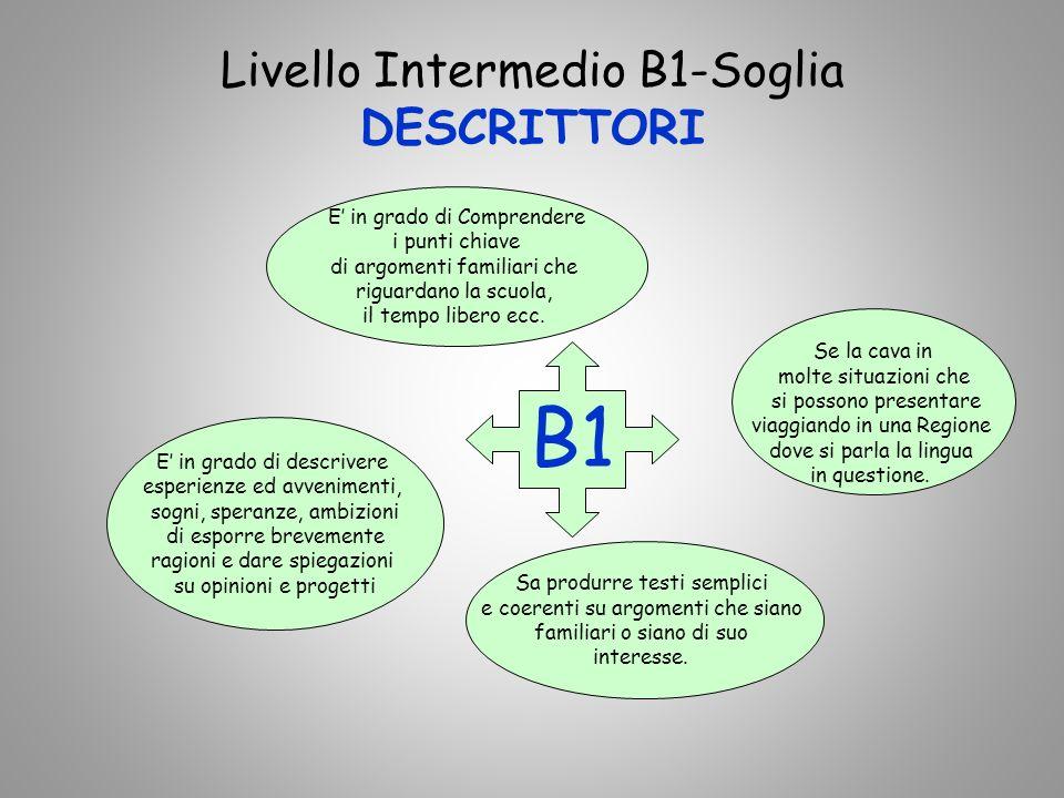 Livello Intermedio B1-Soglia DESCRITTORI B1 E in grado di Comprendere i punti chiave di argomenti familiari che riguardano la scuola, il tempo libero ecc.