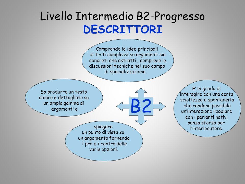 Livello Intermedio B2-Progresso DESCRITTORI Comprende le idee principali di testi complessi su argomenti sia concreti che astratti, comprese le discussioni tecniche nel suo campo di specializzazione.
